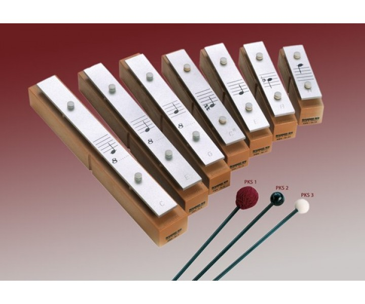 Resonators - set KBN 3d